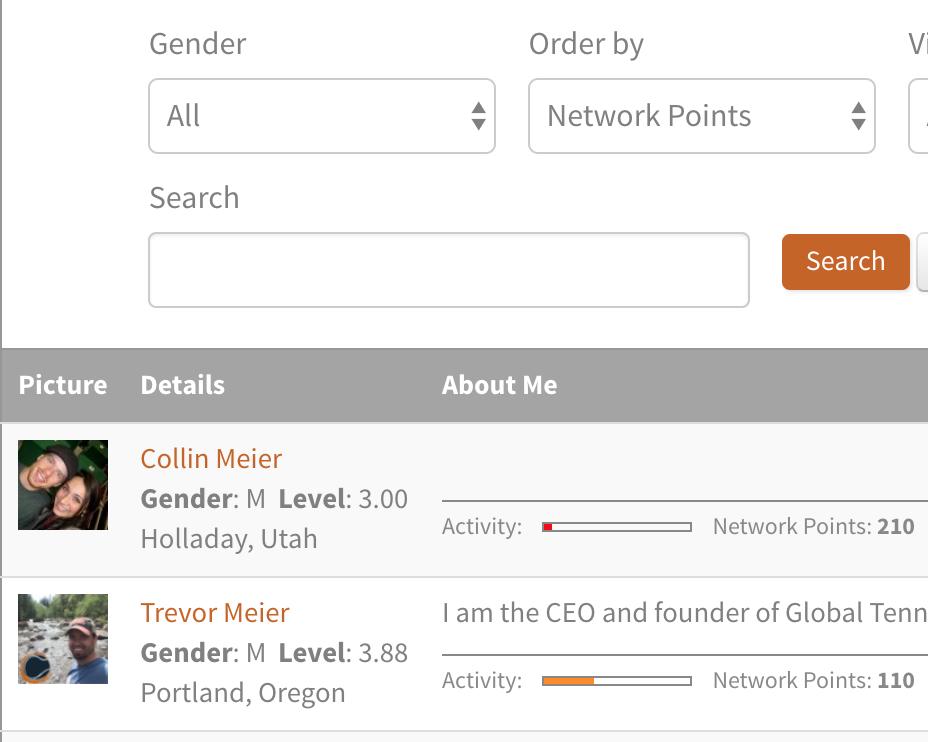 Network Member Points